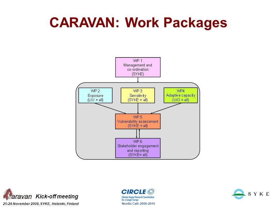 Kick-off meeting 25-26 November 2008, SYKE, Helsinki, Finland Nordic Call: 2008-2010 CARAVAN: Work Packages
