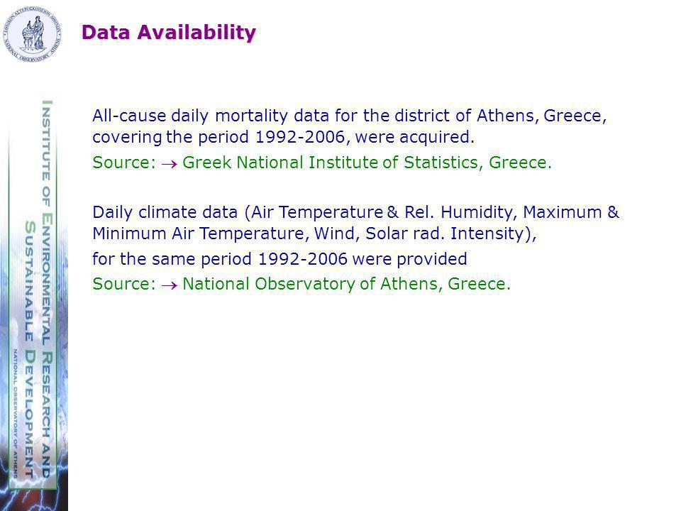 Data Availability All-cause daily mortality data for the district of Athens, Greece, covering the period 1992-2006, were acquired.