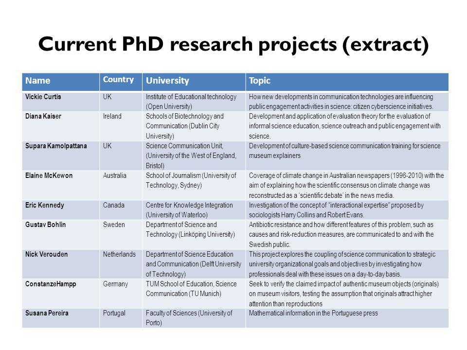 Current PhD research projects (extract) Name Country UniversityTopic Vickie Curtis UK Institute of Educational technology (Open University) How new developments in communication technologies are influencing public engagement activities in science: citizen cyberscience initiatives.