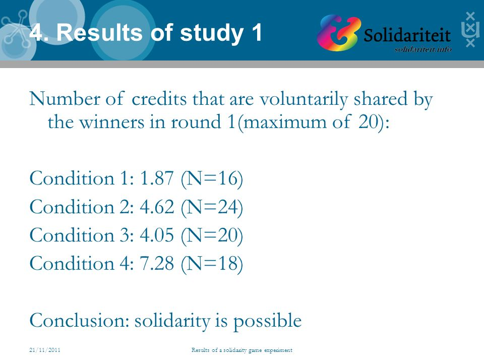 21/11/2011Results of a solidarity game experiment 4. Results of study 1 Number of credits that are voluntarily shared by the winners in round 1(maximu