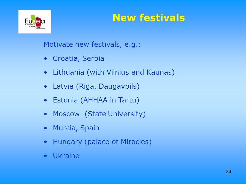 24 New festivals Motivate new festivals, e.g.: Croatia, Serbia Lithuania (with Vilnius and Kaunas) Latvia (Riga, Daugavpils) Estonia (AHHAA in Tartu) Moscow (State University) Murcia, Spain Hungary (palace of Miracles) Ukraine