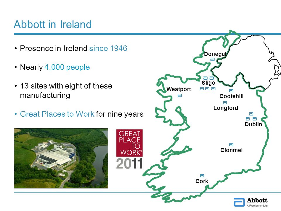 Donegal Sligo Dublin Longford Cootehill Clonmel Westport Abbott in Ireland Cork Presence in Ireland since 1946 Nearly 4,000 people 13 sites with eight of these manufacturing Great Places to Work for nine years