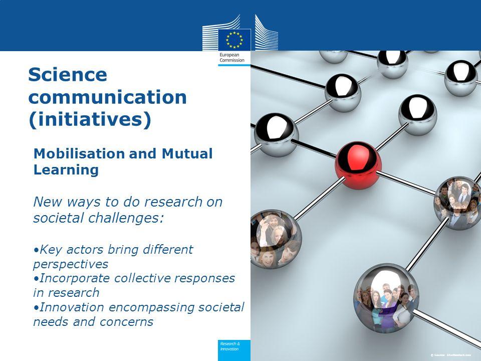 Science communication (initiatives) EU Contest for Young Scientists (EUCYS) Since 1989 (>2200 participants; 564 prizes; 41 countries) EUCYS 2012: Bratislava
