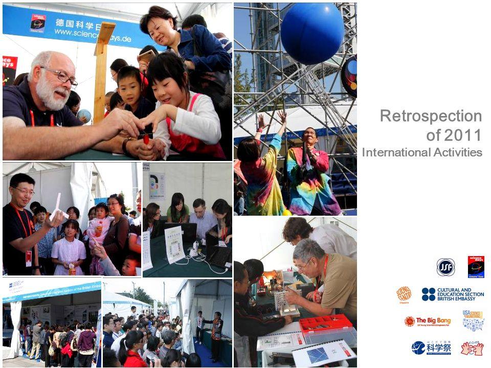 Retrospection of 2011 International Activities