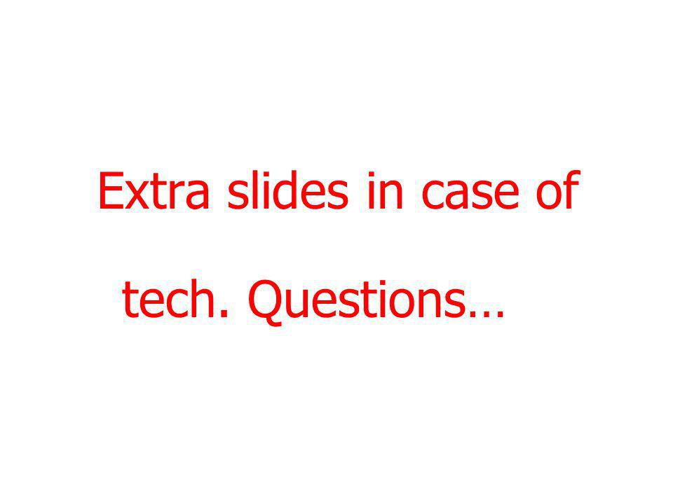 Extra slides in case of tech. Questions…