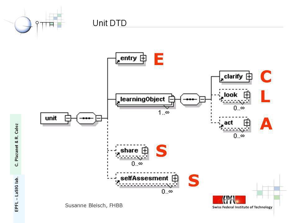 E A L C S S Susanne Bleisch, FHBB EPFL – LaSIG lab. C. Plazanet & R. Caloz Unit DTD