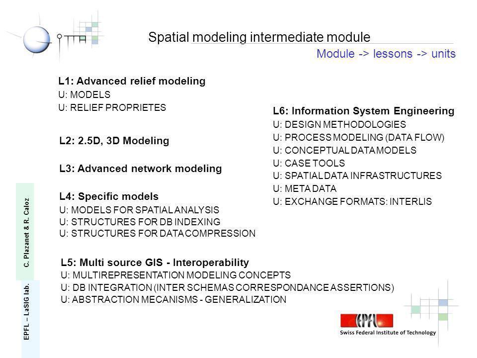 EPFL – LaSIG lab. C. Plazanet & R.