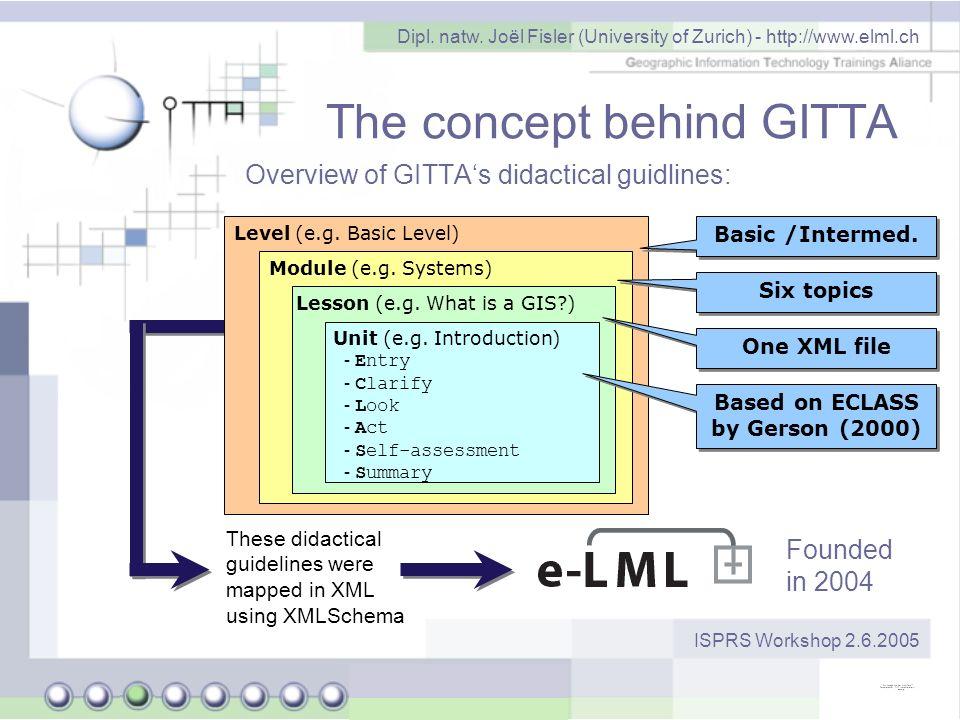 Dipl. natw. Joël Fisler (University of Zurich) - http://www.elml.ch ISPRS Workshop 2.6.2005 Level (e.g. Basic Level) Module (e.g. Systems) Lesson (e.g