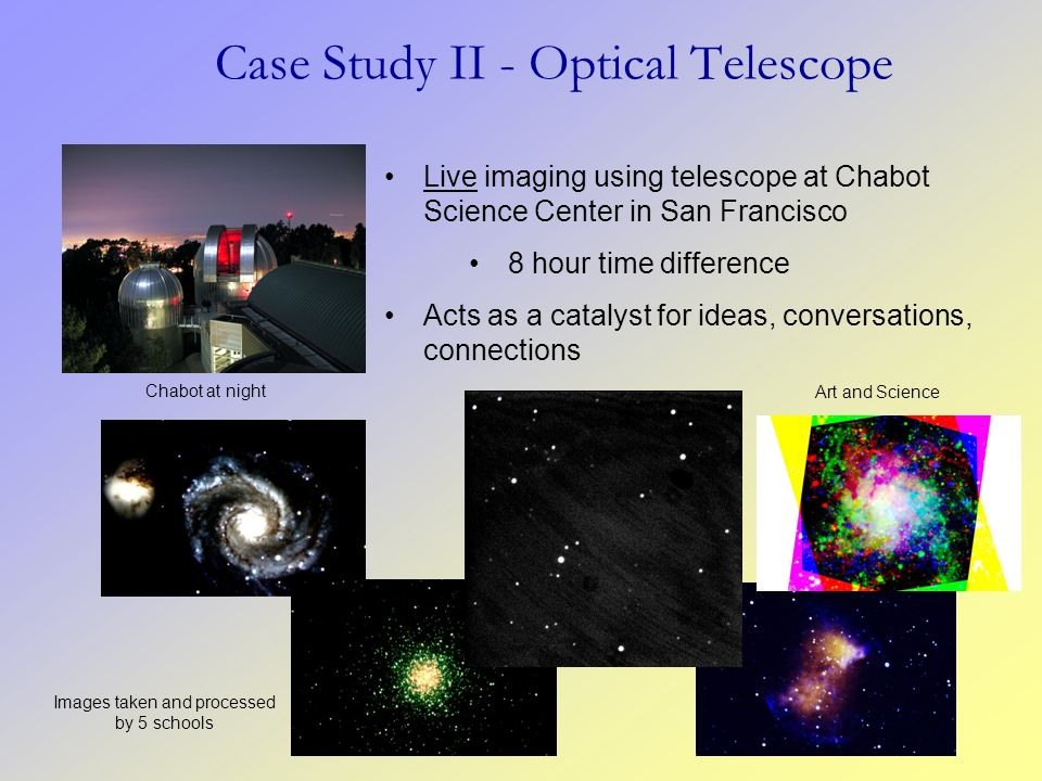 Case Study II - Optical Telescope Live imaging using telescope at Chabot Science Center in San Francisco 8 hour time difference Acts as a catalyst for
