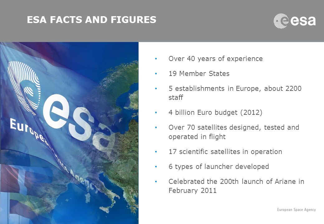 Over 40 years of experience 19 Member States 5 establishments in Europe, about 2200 staff 4 billion Euro budget (2012) Over 70 satellites designed, te