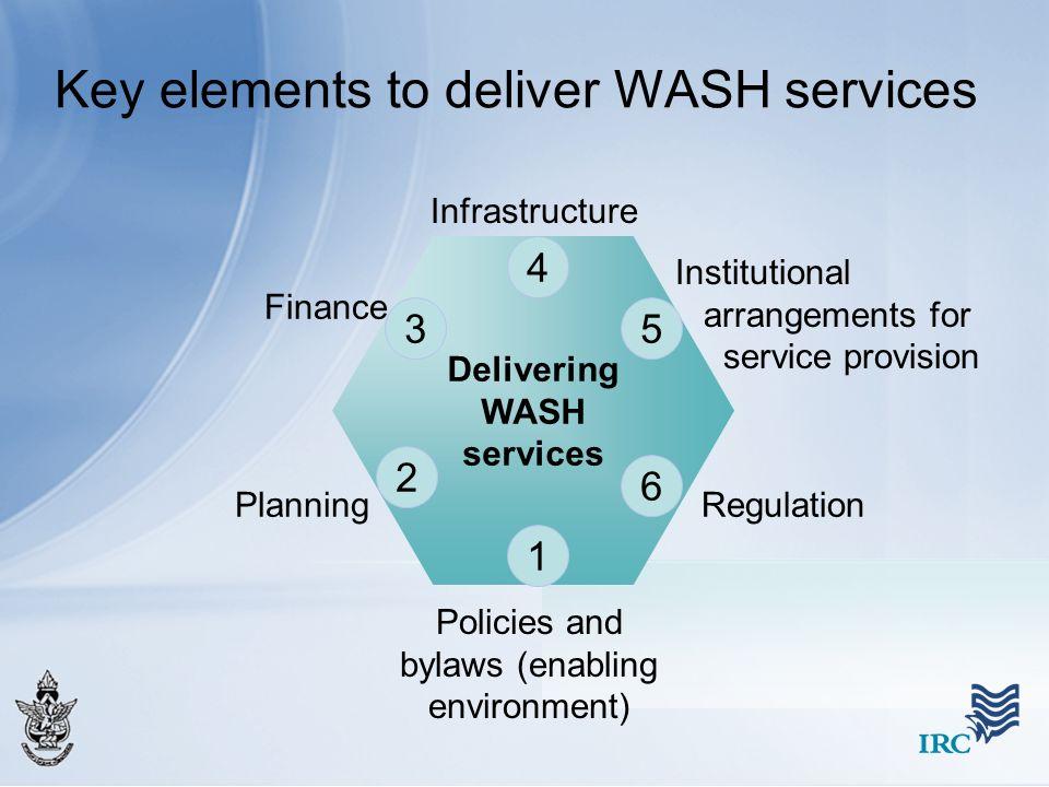 Delivering WASH services Finance Infrastructure Institutional arrangements for service provision RegulationPlanning Policies and bylaws (enabling envi