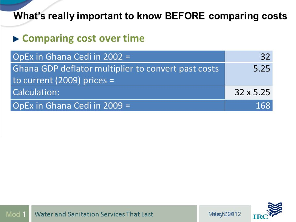 Water and Sanitation Services That Last March 2012 Mod 1 Comparing cost over time Water and Sanitation Services That Last May Whats really important to know BEFORE comparing costs OpEx in Ghana Cedi in 2002 =32 Ghana GDP deflator multiplier to convert past costs to current (2009) prices = 5.25 Calculation:32 x 5.25 OpEx in Ghana Cedi in 2009 =168