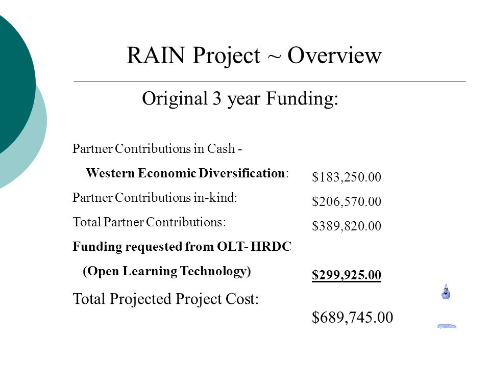 Original 3 year Funding: Partner Contributions in Cash - Western Economic Diversification: Partner Contributions in-kind: Total Partner Contributions: Funding requested from OLT- HRDC (Open Learning Technology) Total Projected Project Cost: $183,250.00 $206,570.00 $389,820.00 $299,925.00 $689,745.00