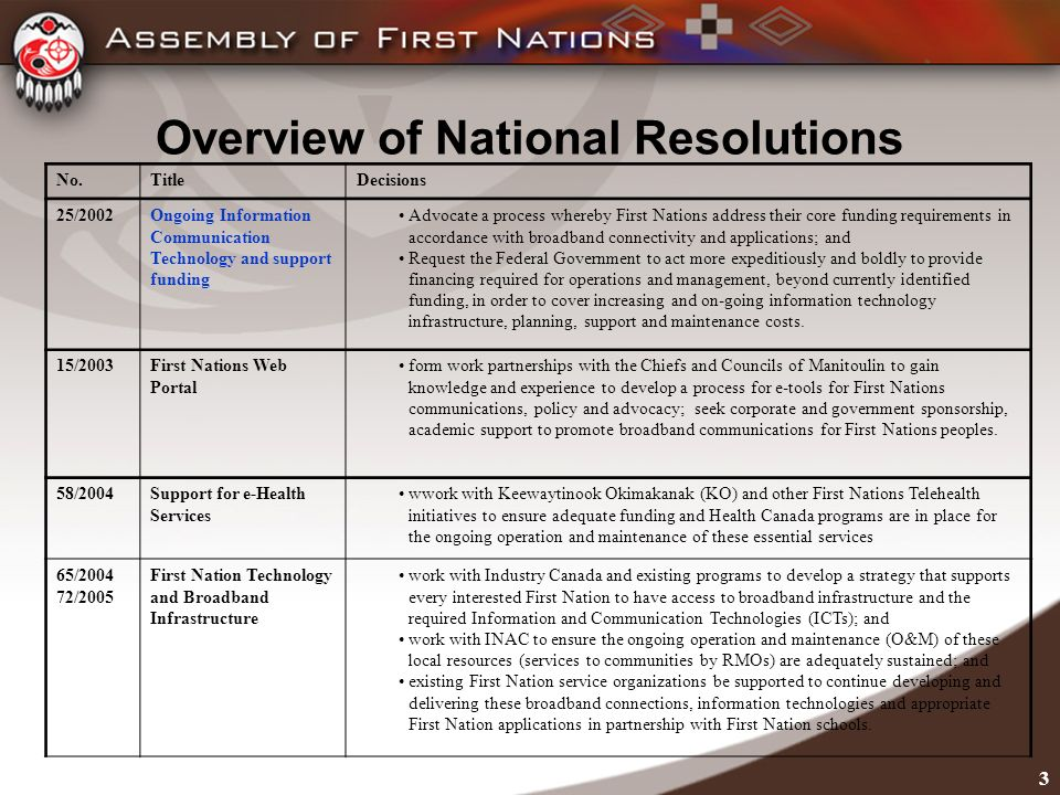 3 Overview of National Resolutions No.TitleDecisions 25/2002Ongoing Information Communication Technology and support funding Advocate a process whereby First Nations address their core funding requirements in accordance with broadband connectivity and applications; and Request the Federal Government to act more expeditiously and boldly to provide financing required for operations and management, beyond currently identified funding, in order to cover increasing and on-going information technology infrastructure, planning, support and maintenance costs.