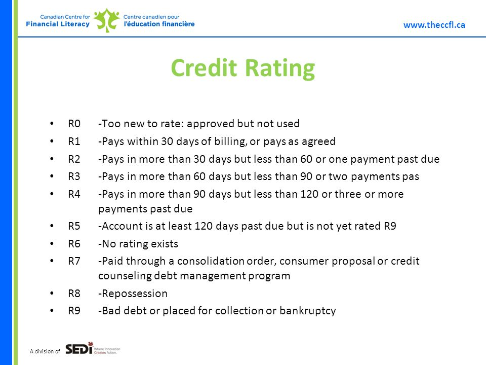 A division of Credit Rating R0-Too new to rate: approved but not used R1-Pays within 30 days of billing, or pays as agreed R2-Pays in more than 30 days but less than 60 or one payment past due R3-Pays in more than 60 days but less than 90 or two payments pas R4-Pays in more than 90 days but less than 120 or three or more payments past due R5-Account is at least 120 days past due but is not yet rated R9 R6-No rating exists R7-Paid through a consolidation order, consumer proposal or credit counseling debt management program R8-Repossession R9-Bad debt or placed for collection or bankruptcy