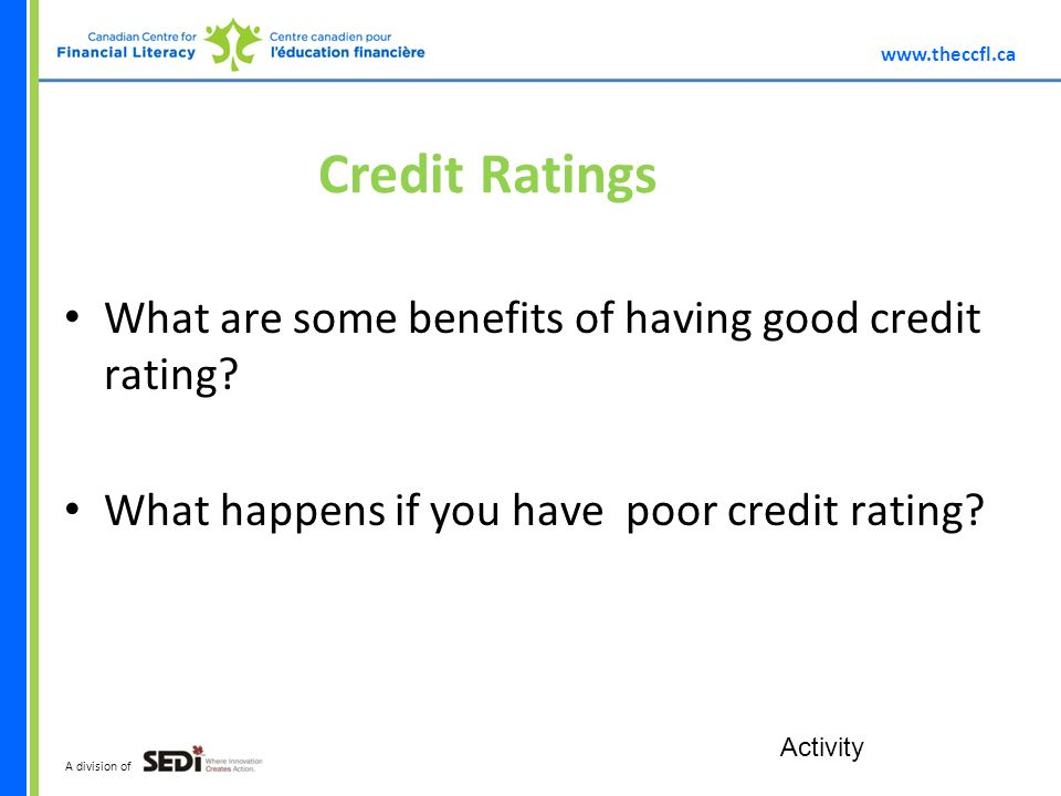 A division of Credit Ratings What are some benefits of having good credit rating.