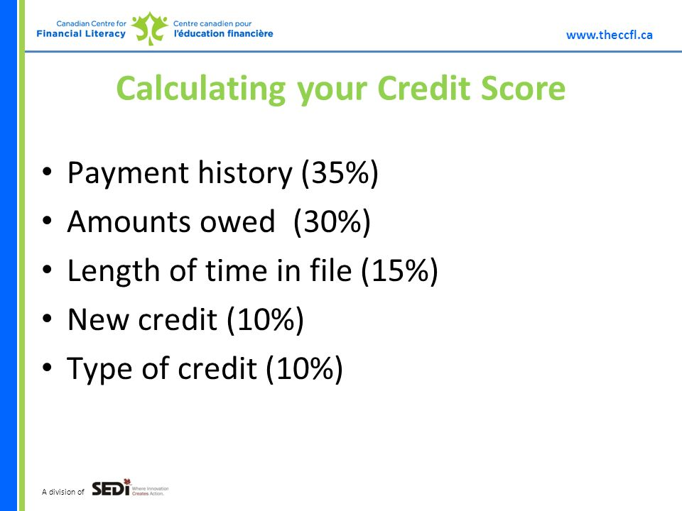 A division of Calculating your Credit Score Payment history (35%) Amounts owed (30%) Length of time in file (15%) New credit (10%) Type of credit (10%)