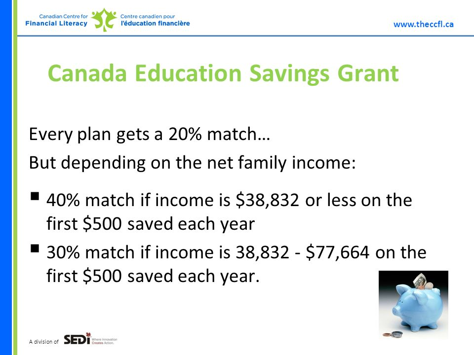 A division of Canada Education Savings Grant Every plan gets a 20% match… But depending on the net family income: 40% match if income is $38,832 or less on the first $500 saved each year 30% match if income is 38,832 - $77,664 on the first $500 saved each year.