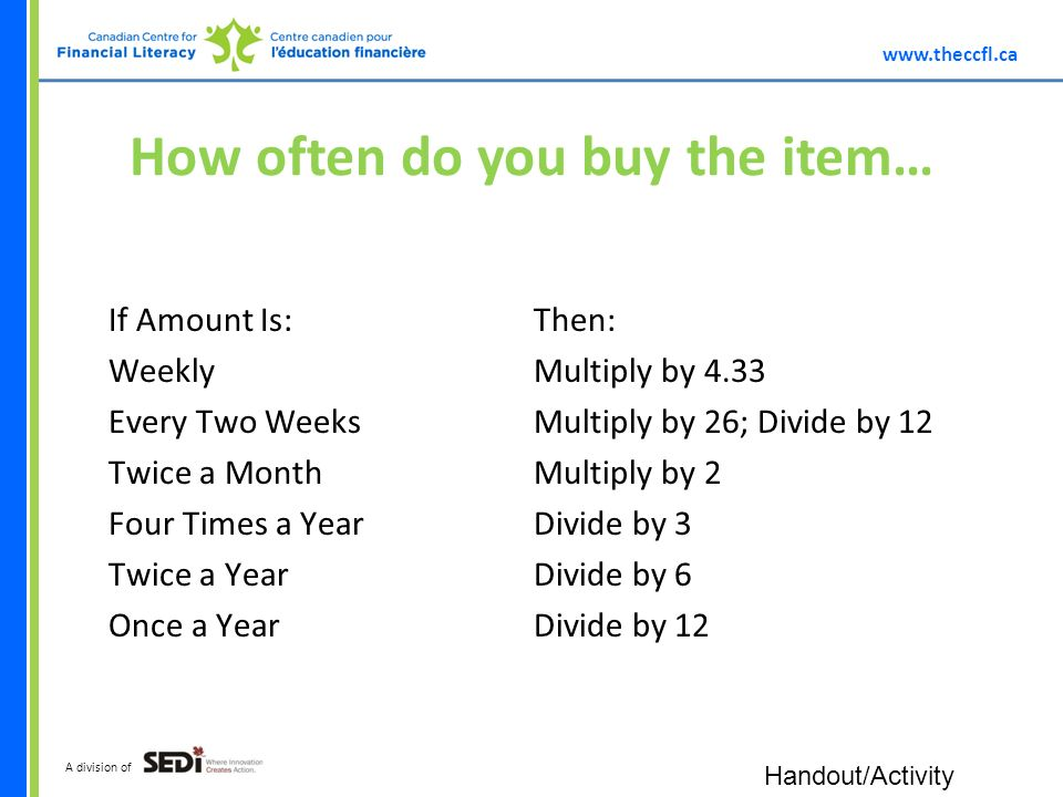 A division of How often do you buy the item… If Amount Is:Then: WeeklyMultiply by 4.33 Every Two WeeksMultiply by 26; Divide by 12 Twice a MonthMultiply by 2 Four Times a YearDivide by 3 Twice a YearDivide by 6 Once a YearDivide by 12 Handout/Activity