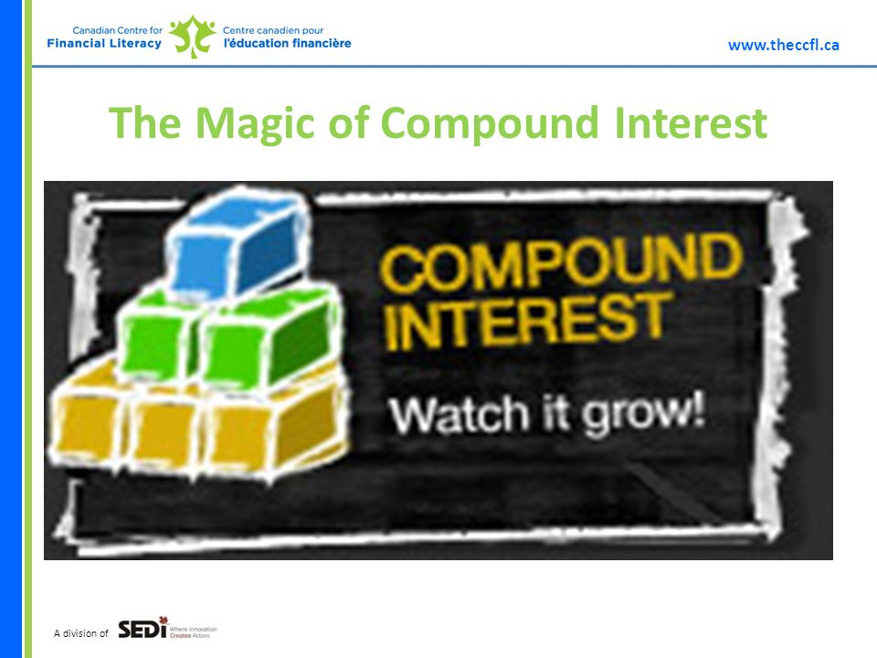 A division of The Magic of Compound Interest