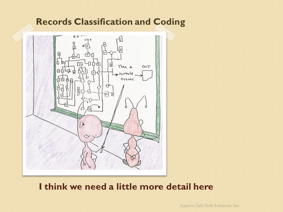 Classification Scheme Components a logical and systematic arrangement of records into subject groups, categories or classes based on their natural relationships.