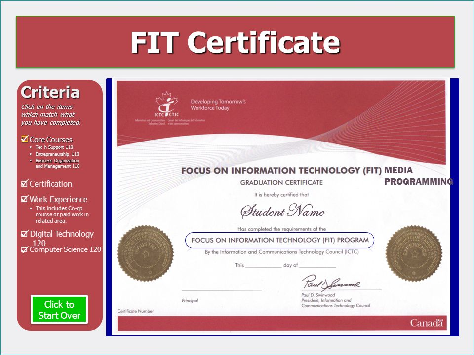 14 FIT Certificate Criteria Click on the items which match what you have completed.