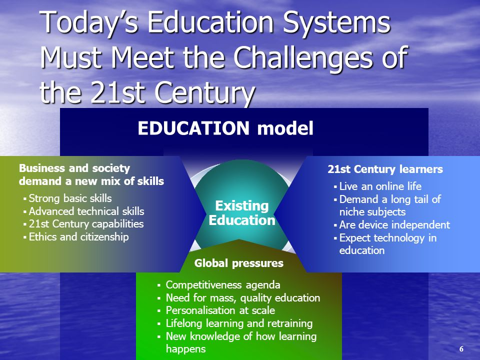 6 Todays Education Systems Must Meet the Challenges of the 21st Century EDUCATION model Existing Education Competitiveness agenda Need for mass, quality education Personalisation at scale Lifelong learning and retraining New knowledge of how learning happens Global pressures Strong basic skills Advanced technical skills 21st Century capabilities Ethics and citizenship Business and society demand a new mix of skills Live an online life Demand a long tail of niche subjects Are device independent Expect technology in education 21st Century learners