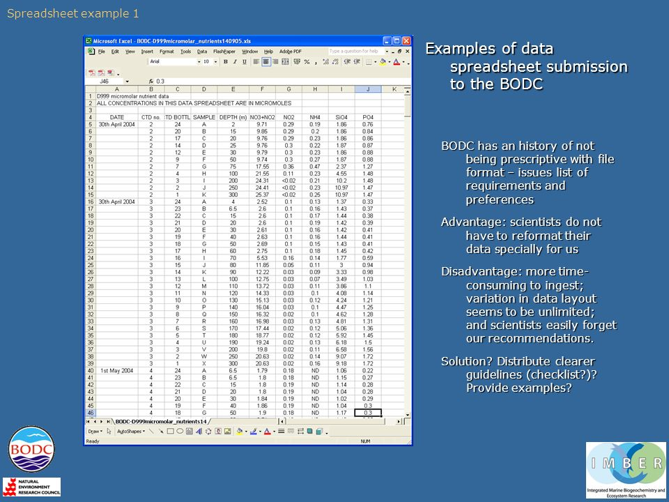 Examples of data spreadsheet submission to the BODC BODC has an history of not being prescriptive with file format – issues list of requirements and preferences Advantage: scientists do not have to reformat their data specially for us Disadvantage: more time- consuming to ingest; variation in data layout seems to be unlimited; and scientists easily forget our recommendations.