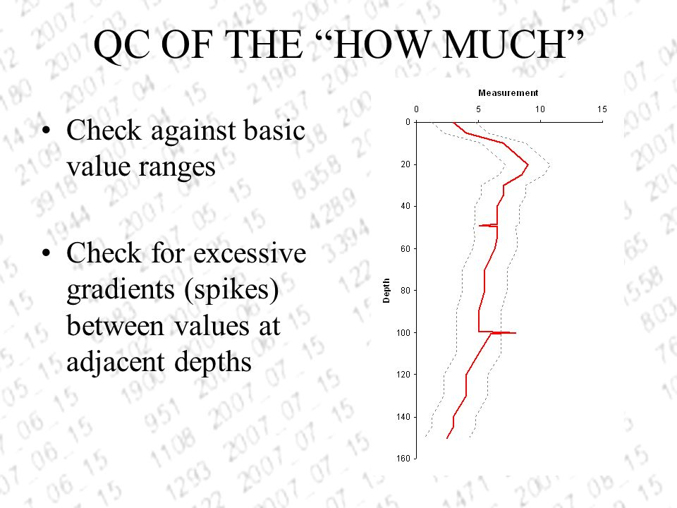QC OF THE HOW MUCH Check against basic value ranges Check for excessive gradients (spikes) between values at adjacent depths