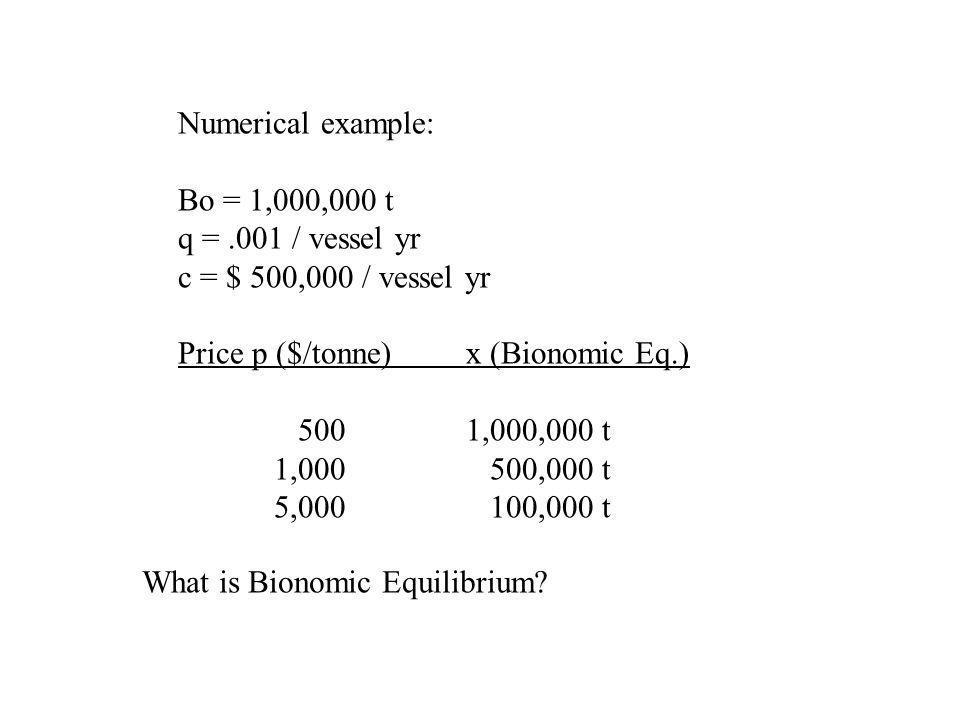 Numerical example: Bo = 1,000,000 t q =.001 / vessel yr c = $ 500,000 / vessel yr Price p ($/tonne)x (Bionomic Eq.) 5001,000,000 t 1,000 500,000 t 5,0