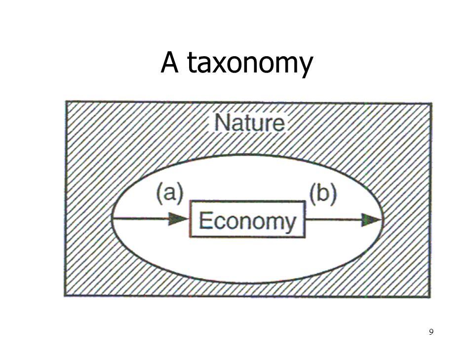 9 A taxonomy