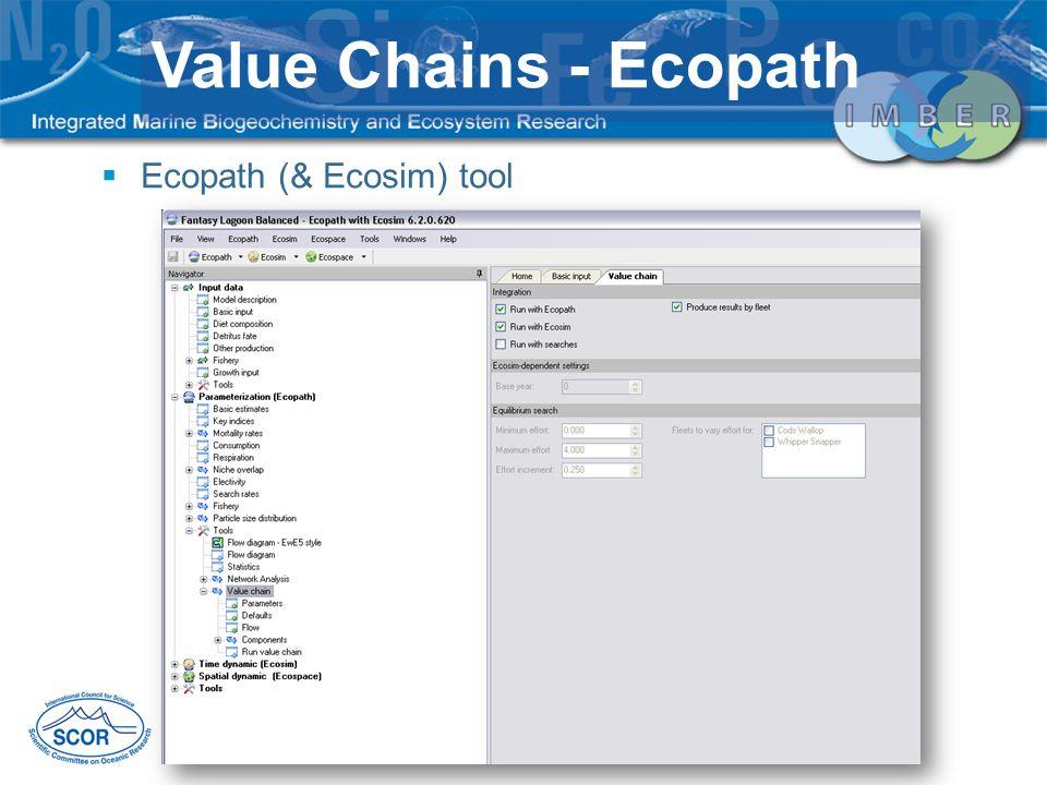 Ecopath (& Ecosim) tool Value Chains - Ecopath
