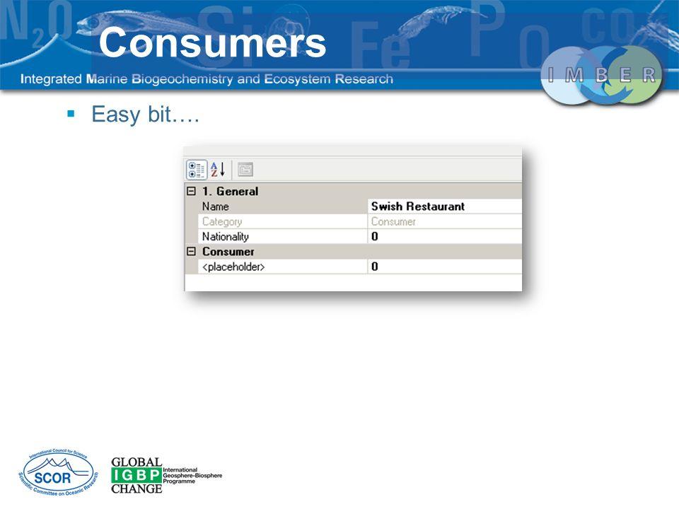 Easy bit…. Consumers