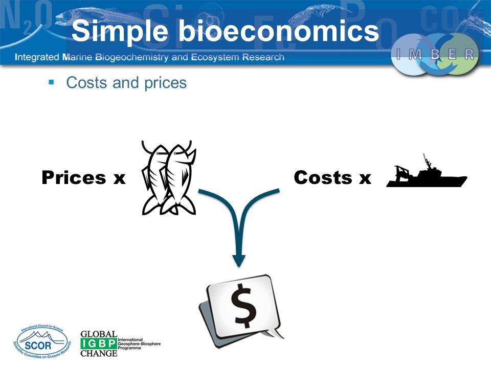 Costs and prices Simple bioeconomics Prices xCosts x