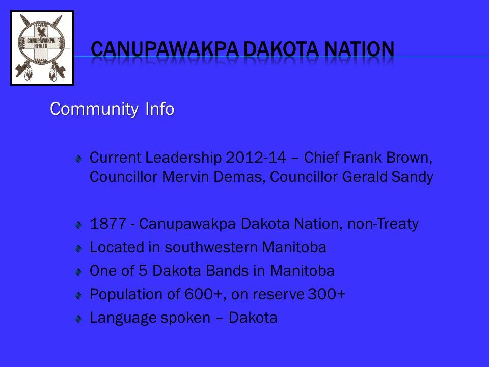 Community Info Current Leadership 2012-14 – Chief Frank Brown, Councillor Mervin Demas, Councillor Gerald Sandy 1877 - Canupawakpa Dakota Nation, non-