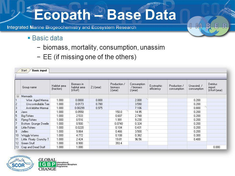 Basic data biomass, mortality, consumption, unassim EE (if missing one of the others) Ecopath – Base Data