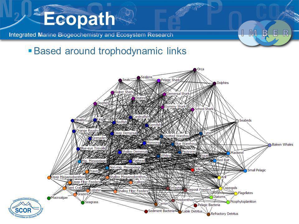 Based around trophodynamic links Ecopath