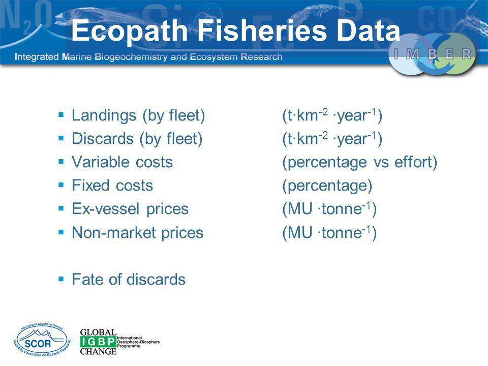 Landings (by fleet)(t·km -2 ·year -1 ) Discards (by fleet)(t·km -2 ·year -1 ) Variable costs (percentage vs effort) Fixed costs(percentage) Ex-vessel prices(MU ·tonne -1 ) Non-market prices(MU ·tonne -1 ) Fate of discards Ecopath Fisheries Data