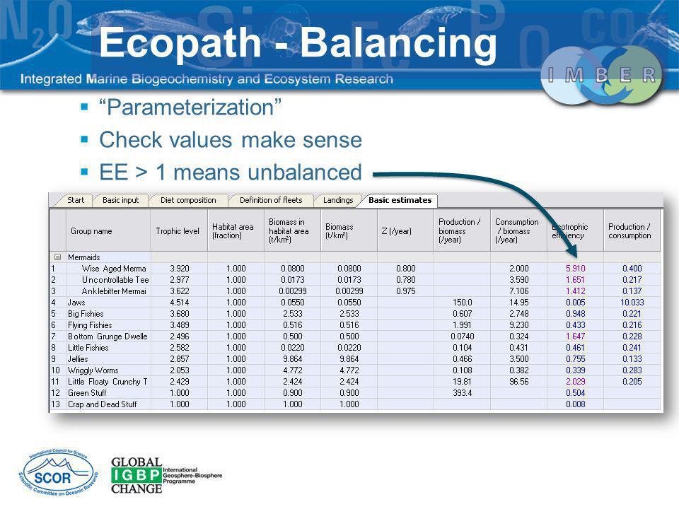 Parameterization Check values make sense EE > 1 means unbalanced Ecopath - Balancing