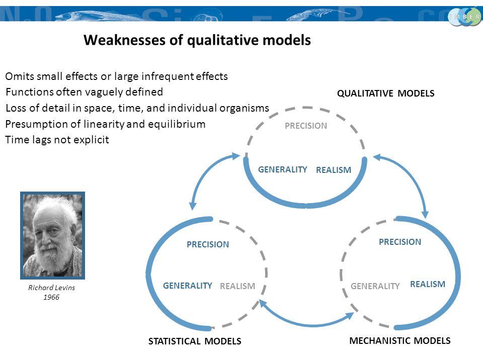 QUALITATIVE MODELS MECHANISTIC MODELS STATISTICAL MODELS PRECISION REALISM GENERALITY REALISM PRECISION REALISM GENERALITY Richard Levins 1966 Omits s