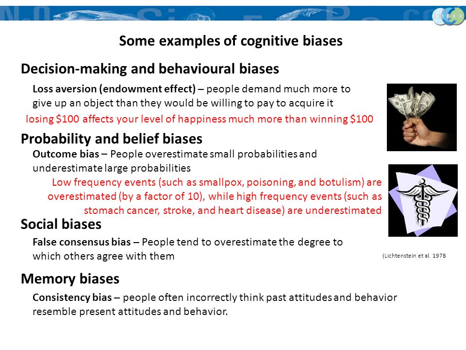 Some examples of cognitive biases Decision-making and behavioural biases Probability and belief biases Social biases Memory biases Loss aversion (endo