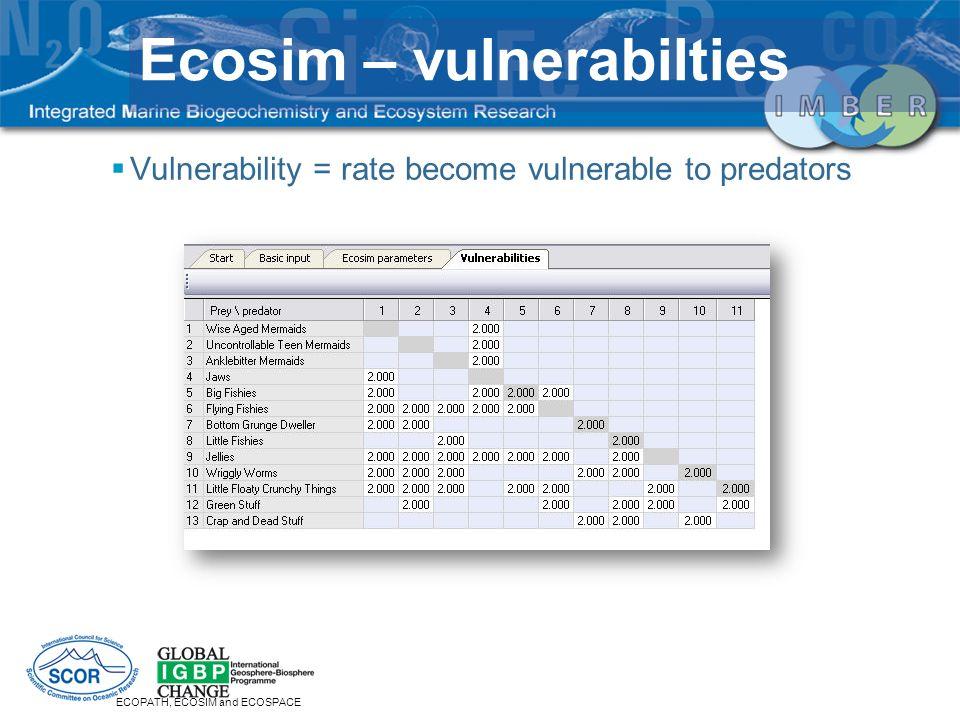 Vulnerability = rate become vulnerable to predators ECOPATH, ECOSIM and ECOSPACE Ecosim – vulnerabilties