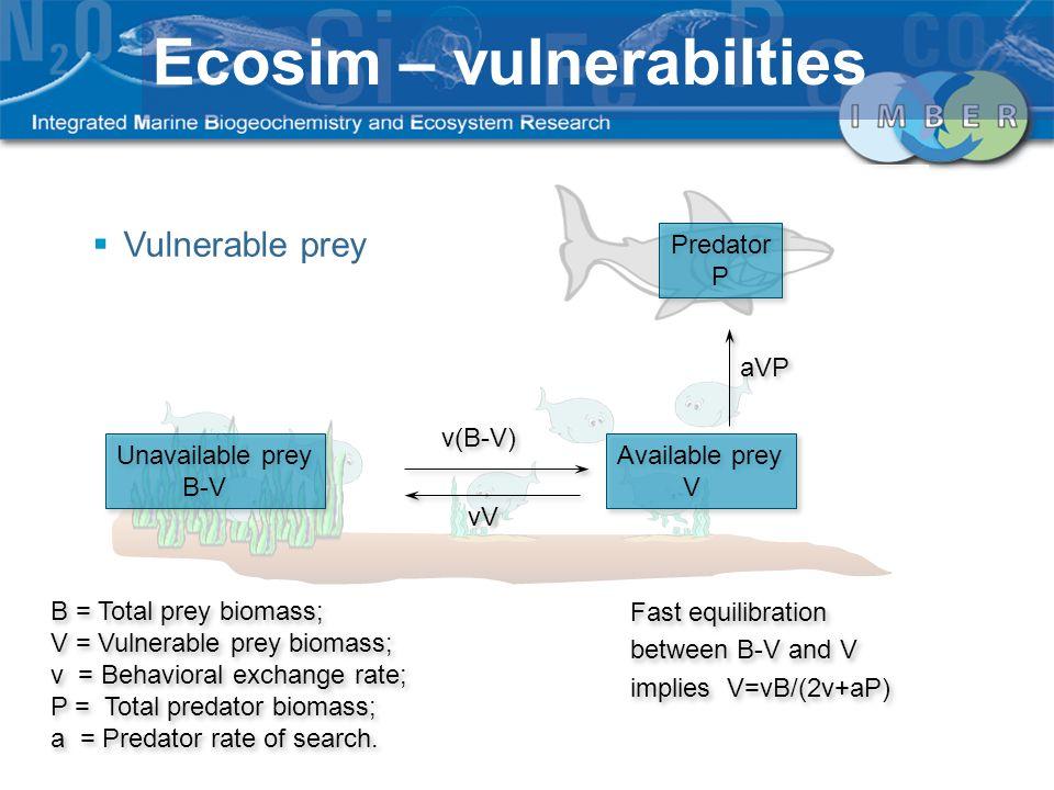 Unavailable prey B-V Unavailable prey B-V Available prey V Available prey V B = Total prey biomass; V = Vulnerable prey biomass; v = Behavioral exchange rate; P = Total predator biomass; a = Predator rate of search.