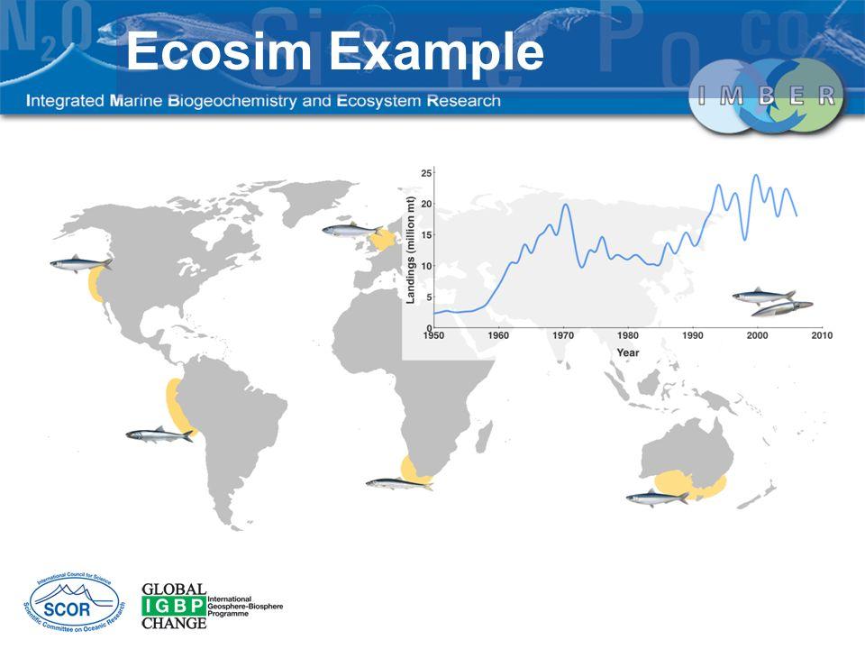 Ecosim Example