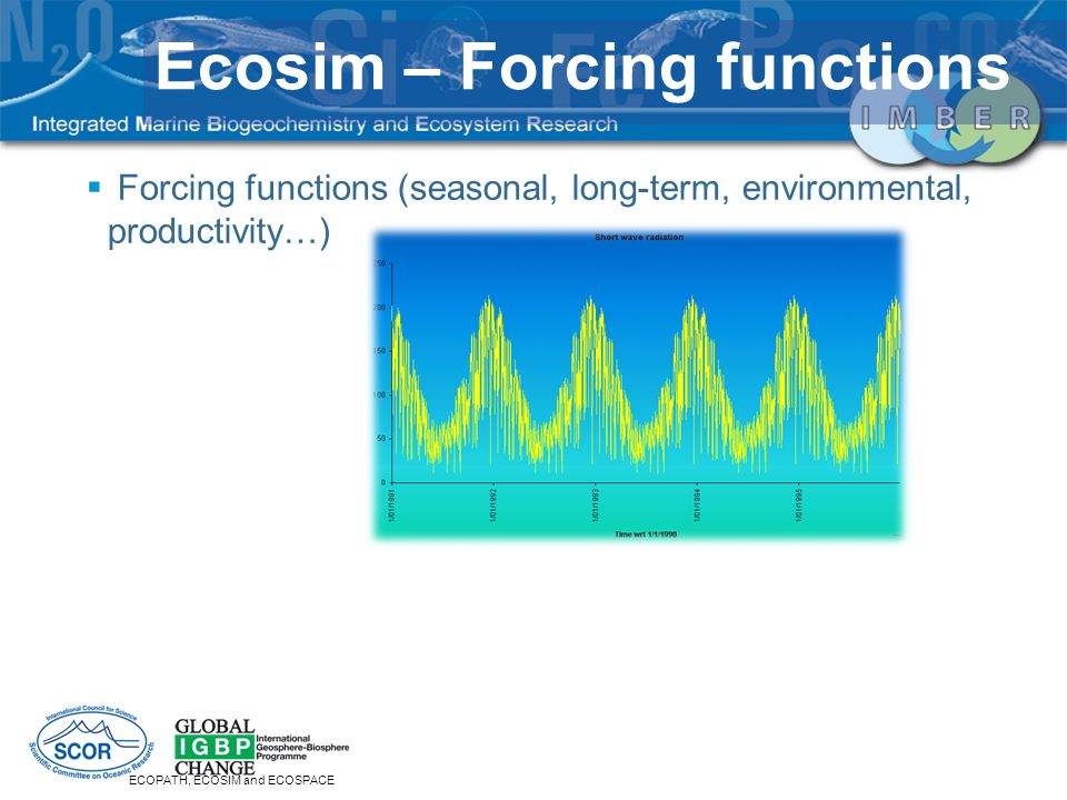 Forcing functions (seasonal, long-term, environmental, productivity…) ECOPATH, ECOSIM and ECOSPACE Ecosim – Forcing functions