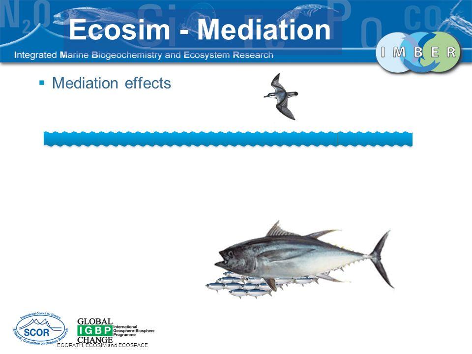 Mediation effects ECOPATH, ECOSIM and ECOSPACE Ecosim - Mediation