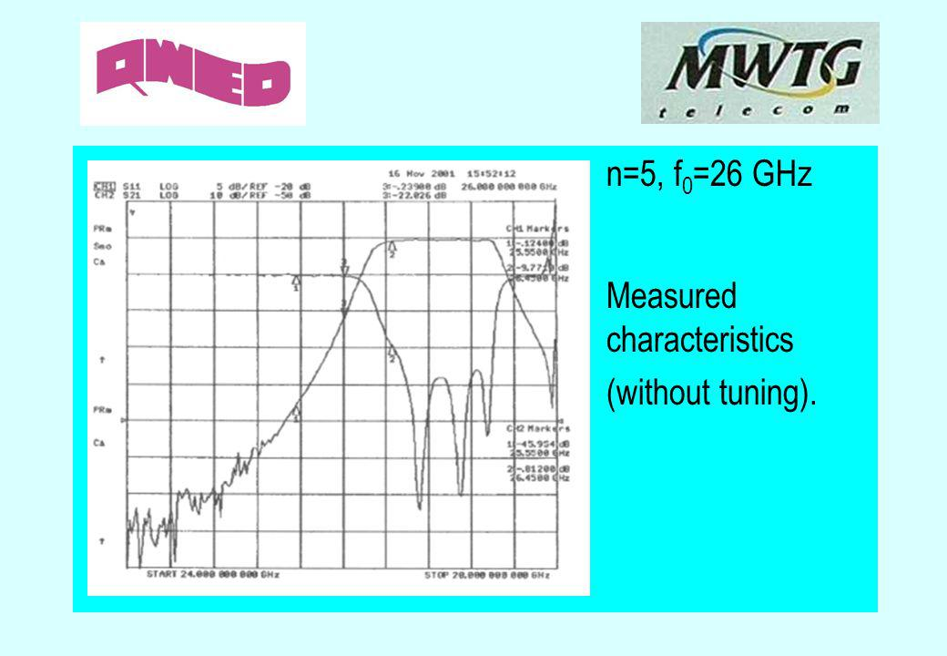 n=5, f 0 =26 GHz Measured characteristics (without tuning).