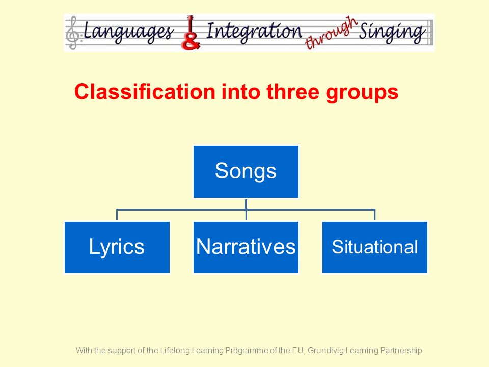 Classification into three groups Songs LyricsNarratives Situational With the support of the Lifelong Learning Programme of the EU, Grundtvig Learning