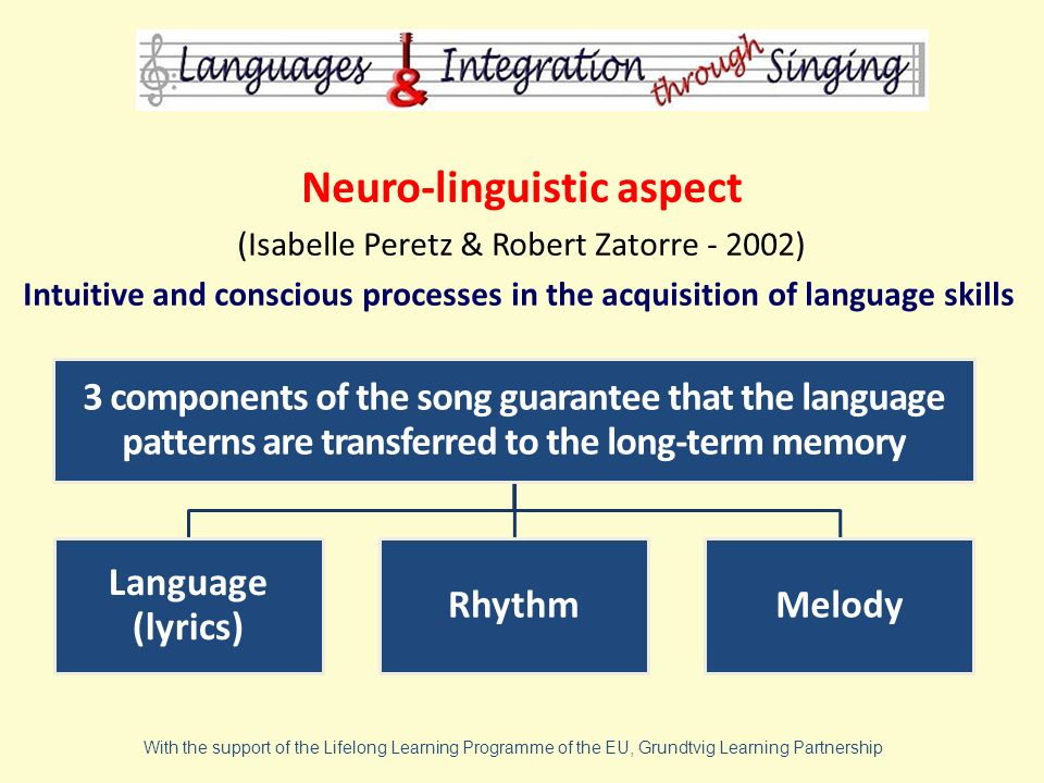 Neuro-linguistic aspect (Isabelle Peretz & Robert Zatorre - 2002) Intuitive and conscious processes in the acquisition of language skills With the support of the Lifelong Learning Programme of the EU, Grundtvig Learning Partnership 3 components of the song guarantee that the language patterns are transferred to the long-term memory Language (lyrics) RhythmMelody