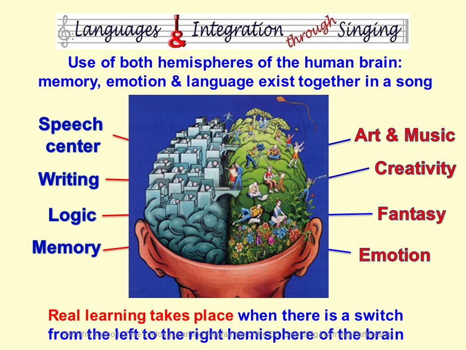 Use of both hemispheres of the human brain: memory, emotion & language exist together in a song Real learning takes place when there is a switch from